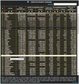 COVID-19 Vaccine Tracker 2.1