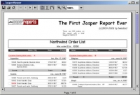 JasperReports - Java Reporting