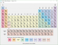 Periodic Table of Elements 1.0.1.2