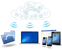 CloudMe 1.11.0